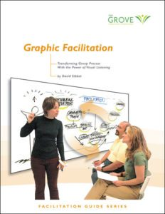 GraphicFacilitationCover - Visual Meetings Arrives at The Grove
