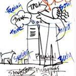 7Humans - Business Models & Mental Models