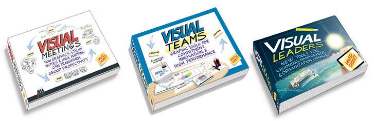 Preparing to Write—Visual Consulting - David Sibbet