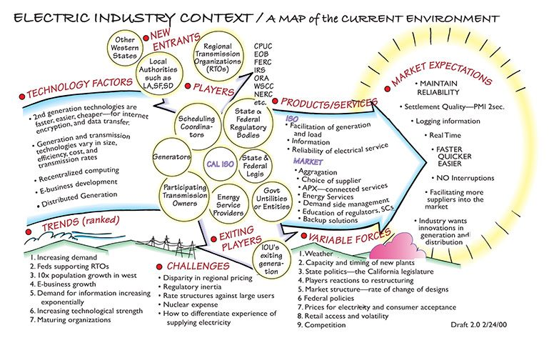 caliso context map - portfolio