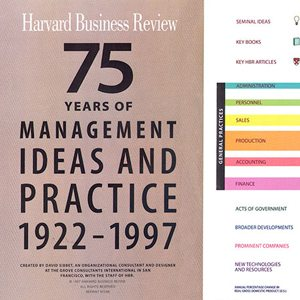 "HBR ""75 Years of Management Ideas & Practice"" - David Sibbet"