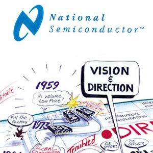 National Semiconductor - David Sibbet