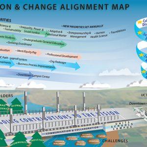 UCM-Vision Map COMPLETE V7
