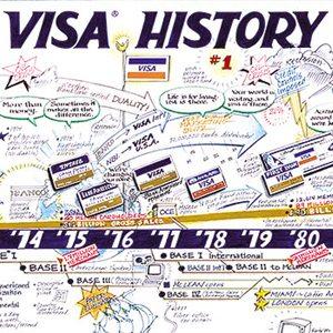 Visa History - David Sibbet