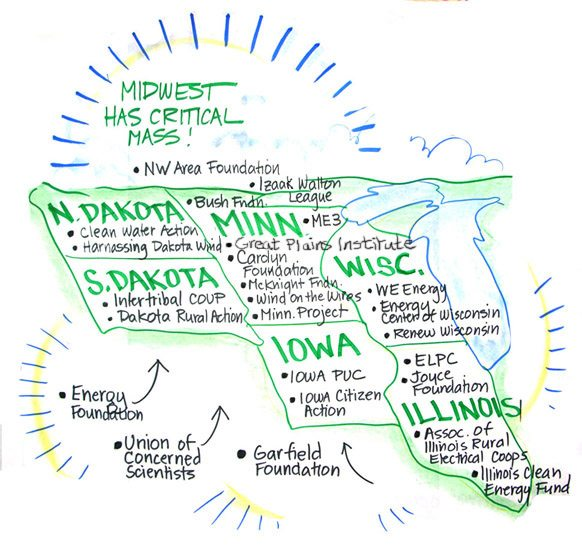 Facilitating Social Change: Cleaning Up the Midwest Energy Sector