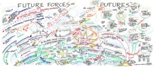 Future Forces Map